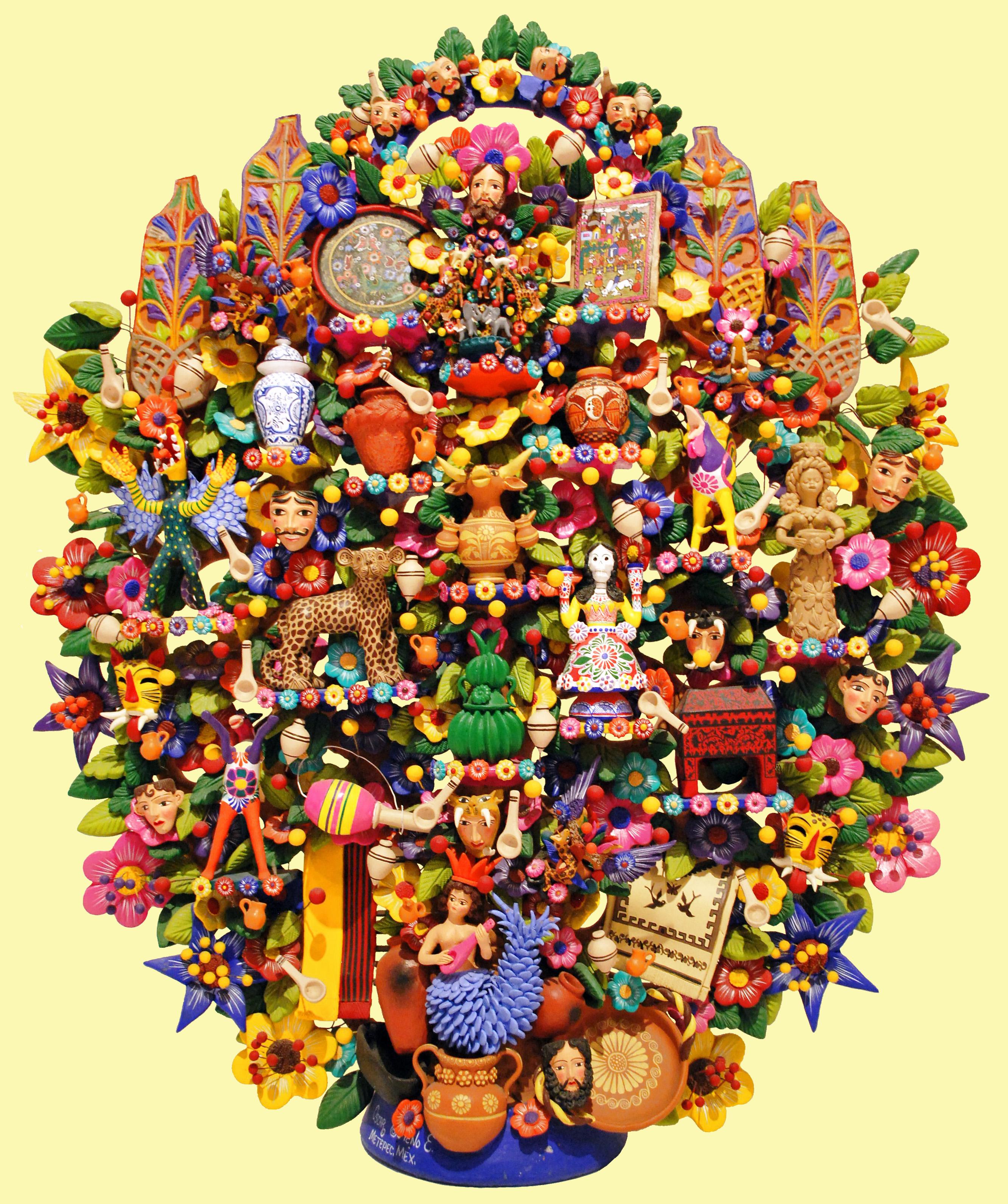 Buckingham Palace Facts Mexican Folk Art Tree Www Pixshark Com Images